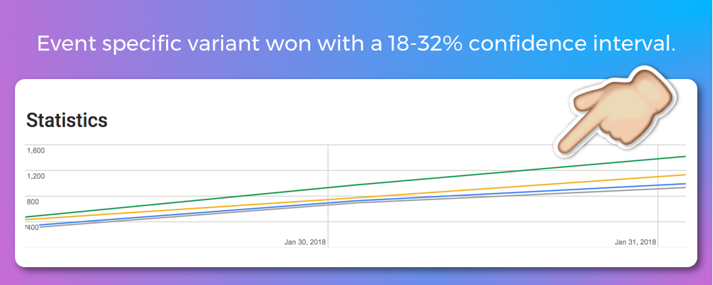 How to capitalize on major events to boost installs | Super Bowl 52 | The ASO Project Blog | App Store Optimization