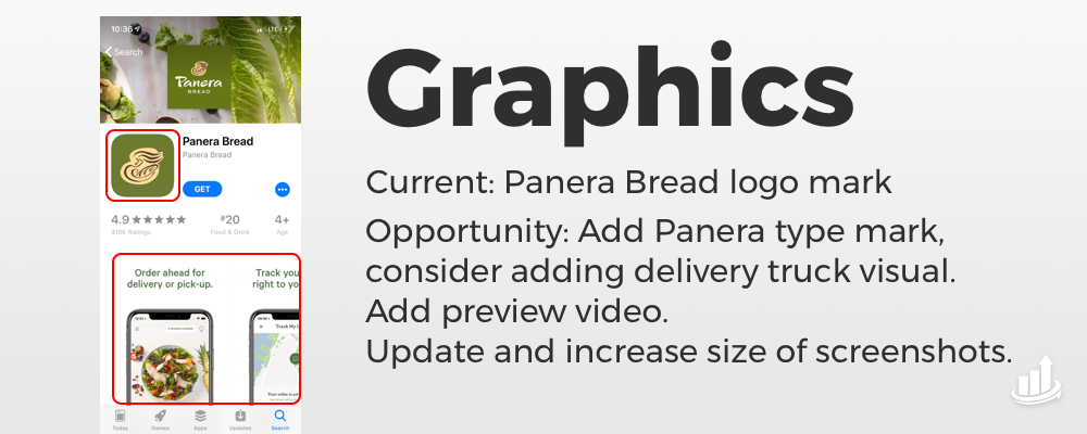 Panera Bread | Can big name brands still benefit from App Store Optimization | The ASO Project Company
